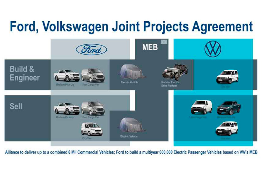 volkswagen-ford-alianza.jpg