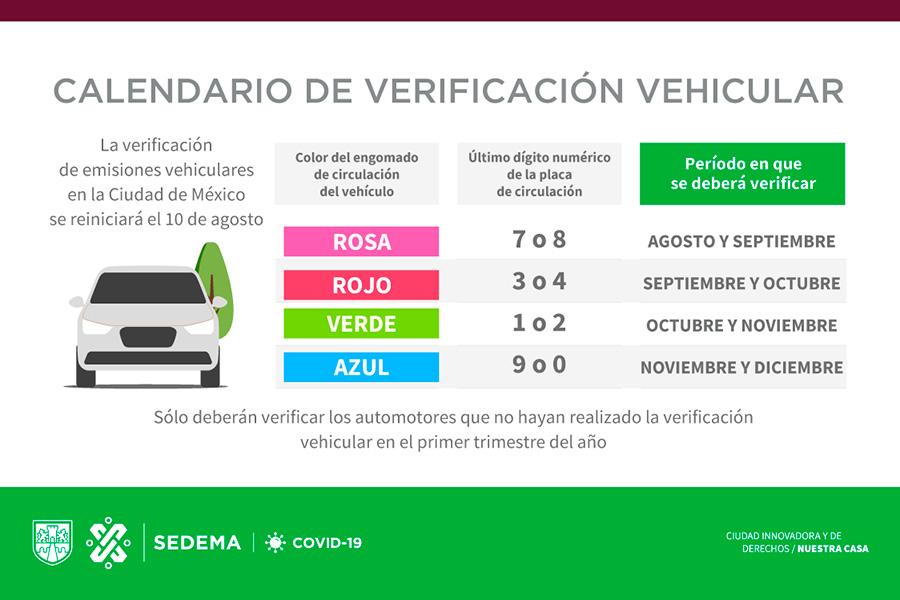 verificacion-vehicular-verificentro-cdmx-10-agosto-2020.jpg